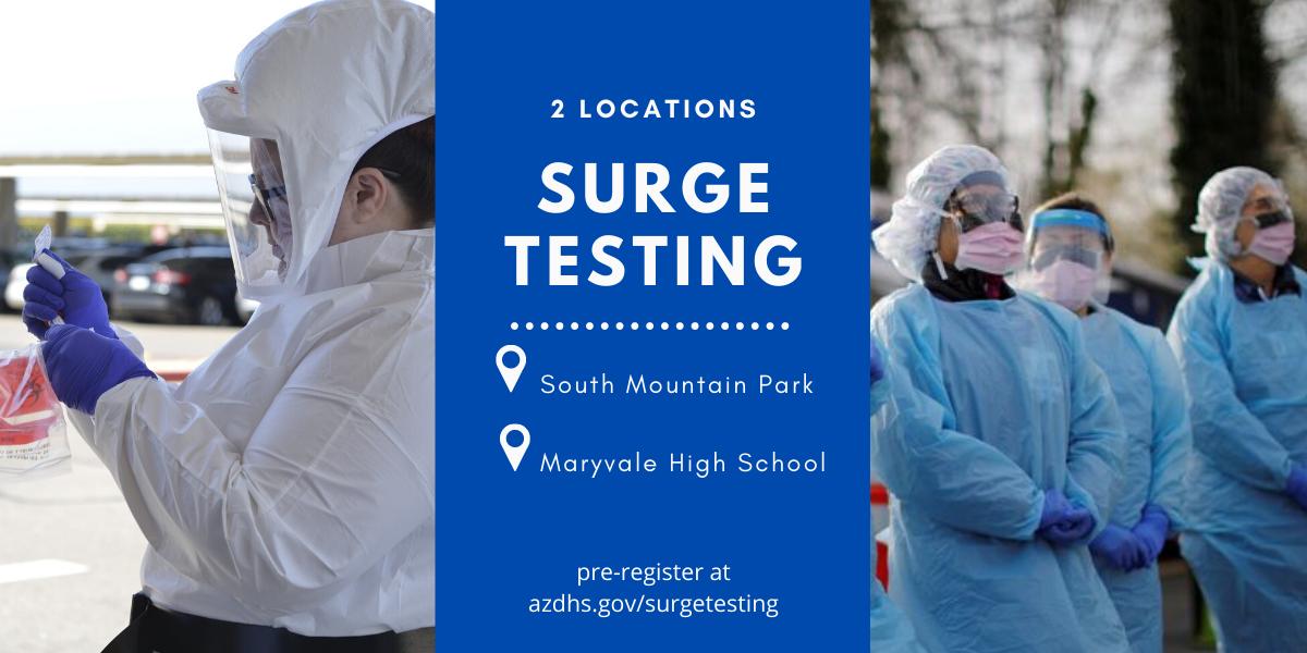 SURGE_Testing.png