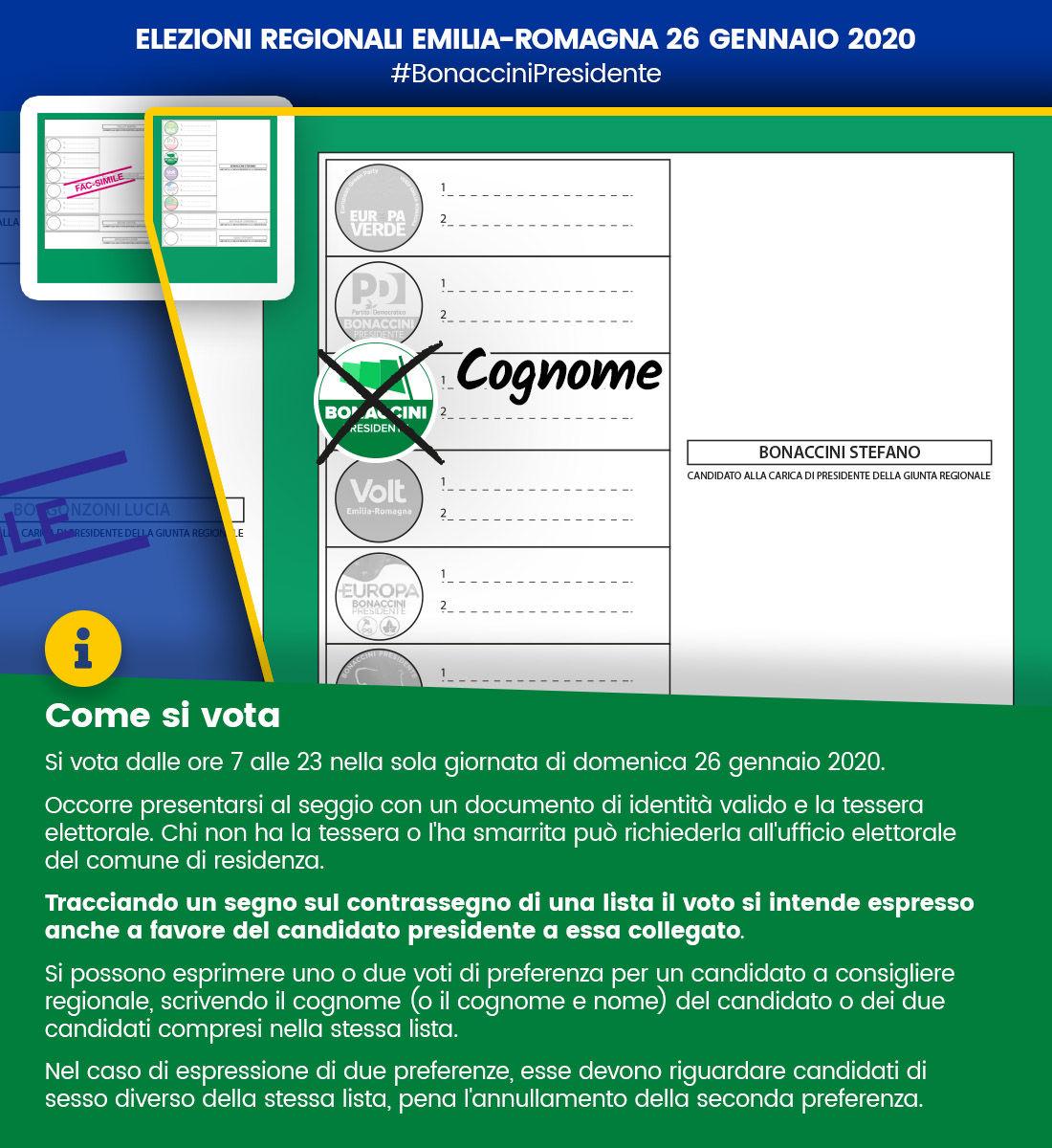 Fac Simile scheda elettorale Emilia Romagna - Azione