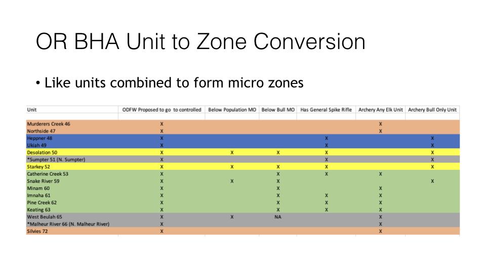 OR_BHA_Micro_Zone_Alternative_V2.010.jpeg