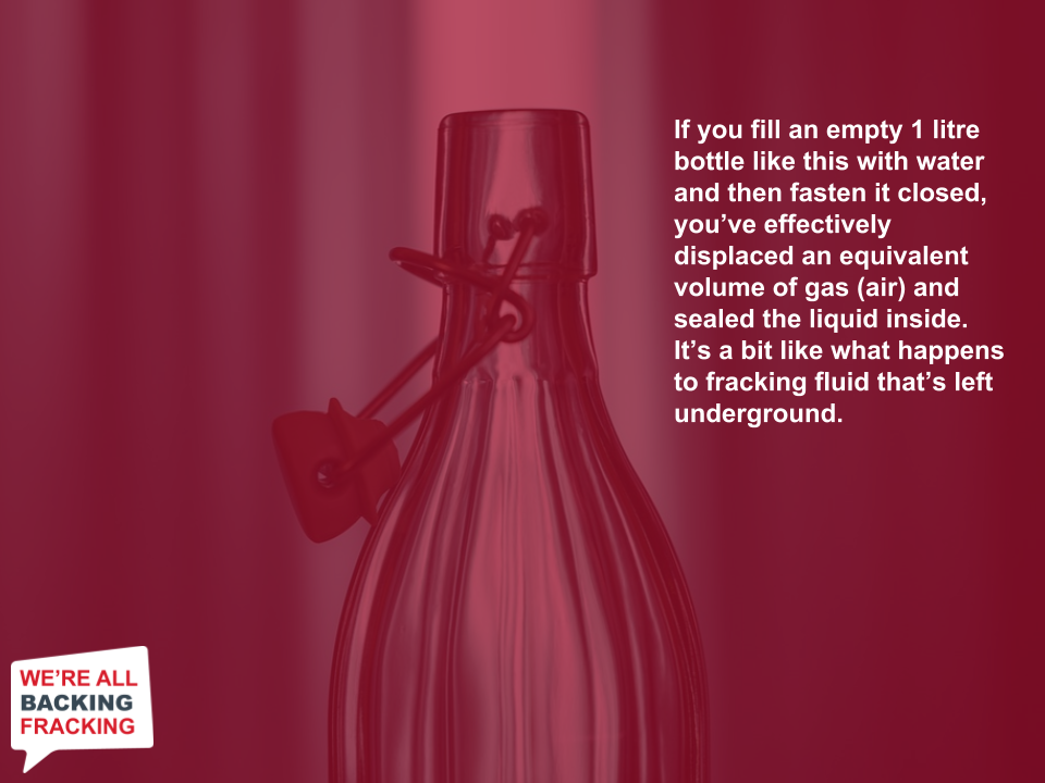 Water_bottle_fracking_fluid_analogy.png