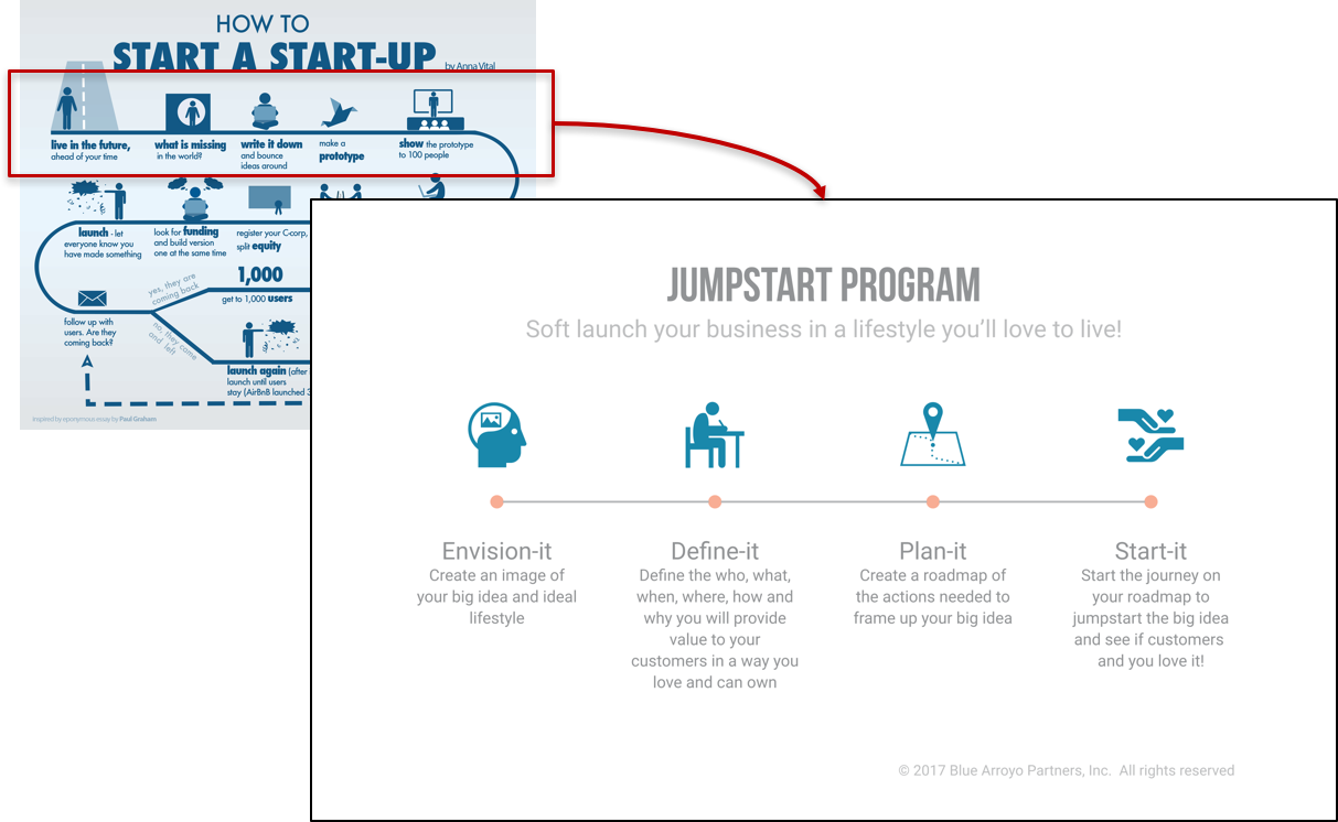 JumpstartProgramOverview.png