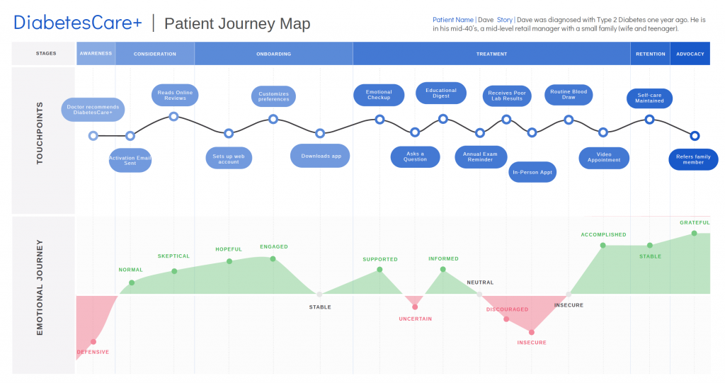 Journey_Map_105.png