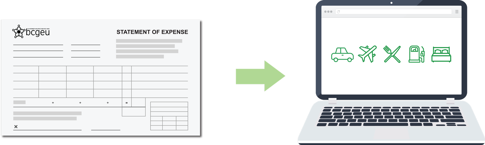 From BCGEU Expense Paper form to Online Expenses