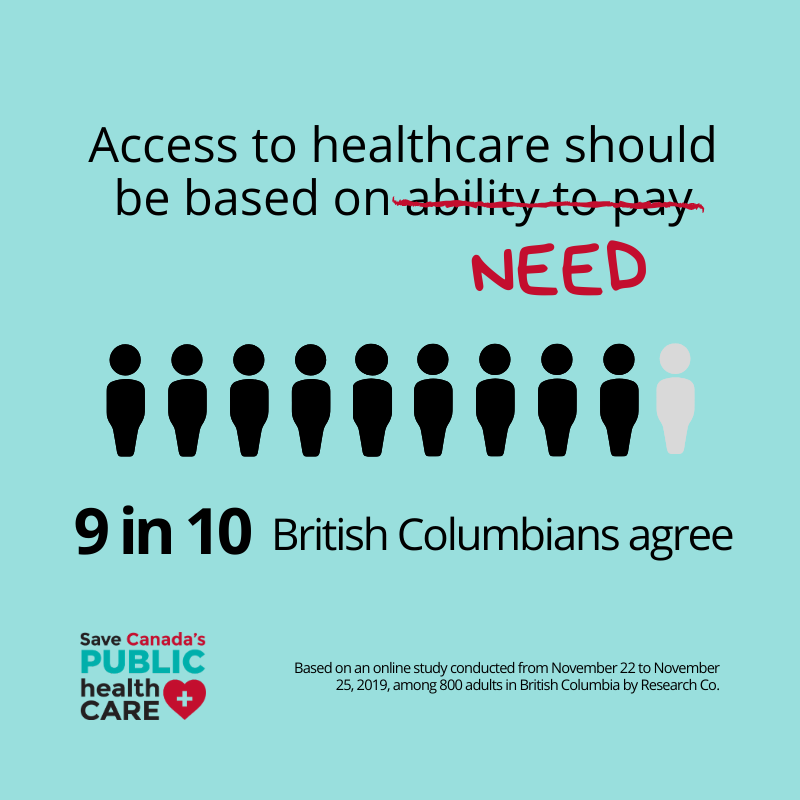 Health care should be based on need not ability to pay