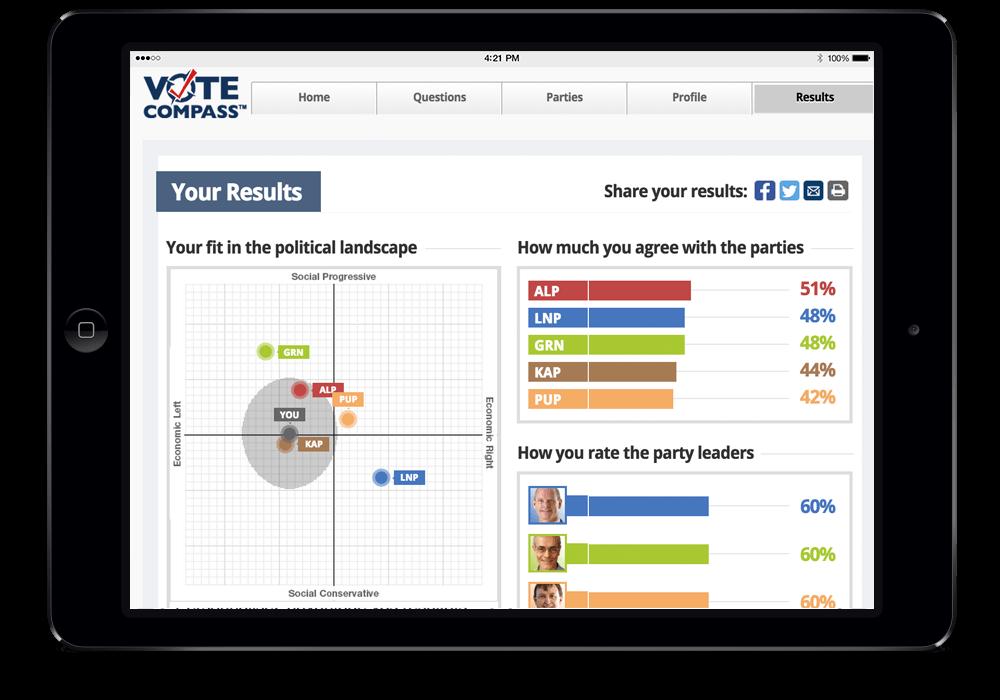 VoteCompasiPad_VC.png