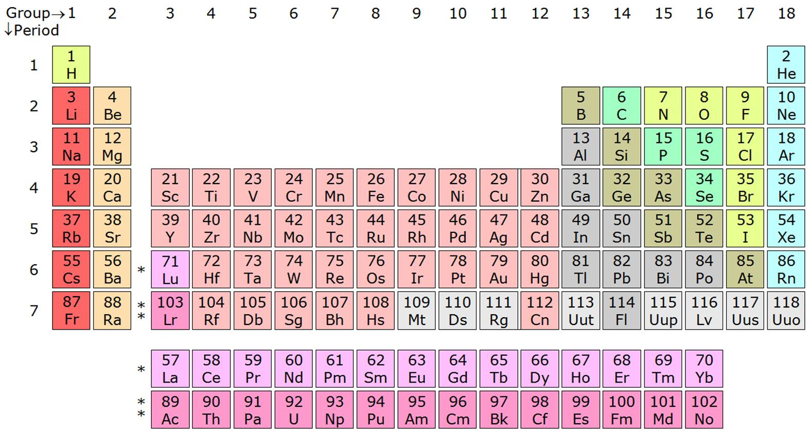 periodic_table_IIb.jpg