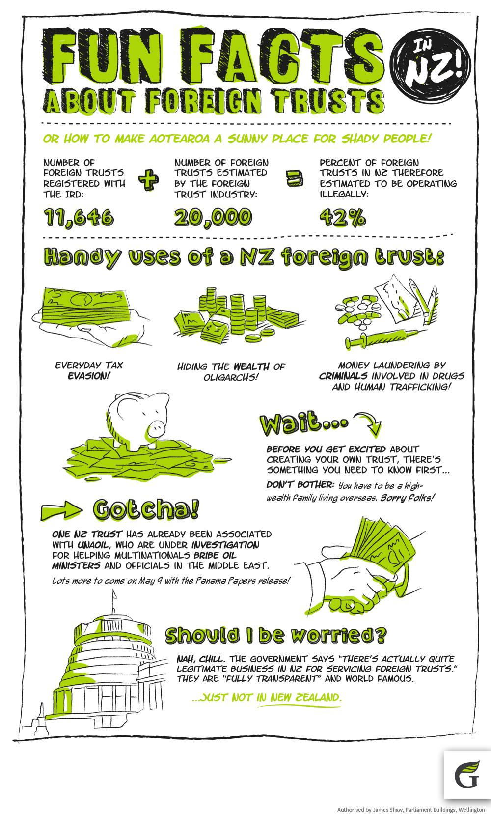 Fun facts about foreign trusts