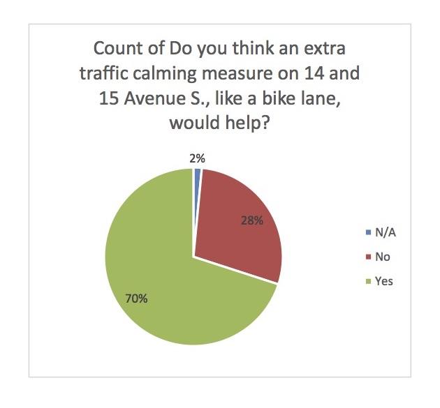 Traffic_Calming_Survey.jpg