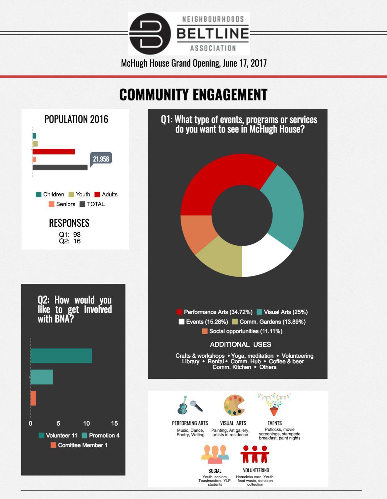 BNA_Engagement_Info.jpeg