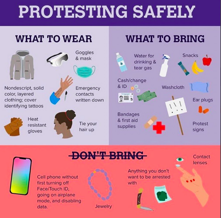 An infographic on what to wear, what to bring, and what not to bring to a protest