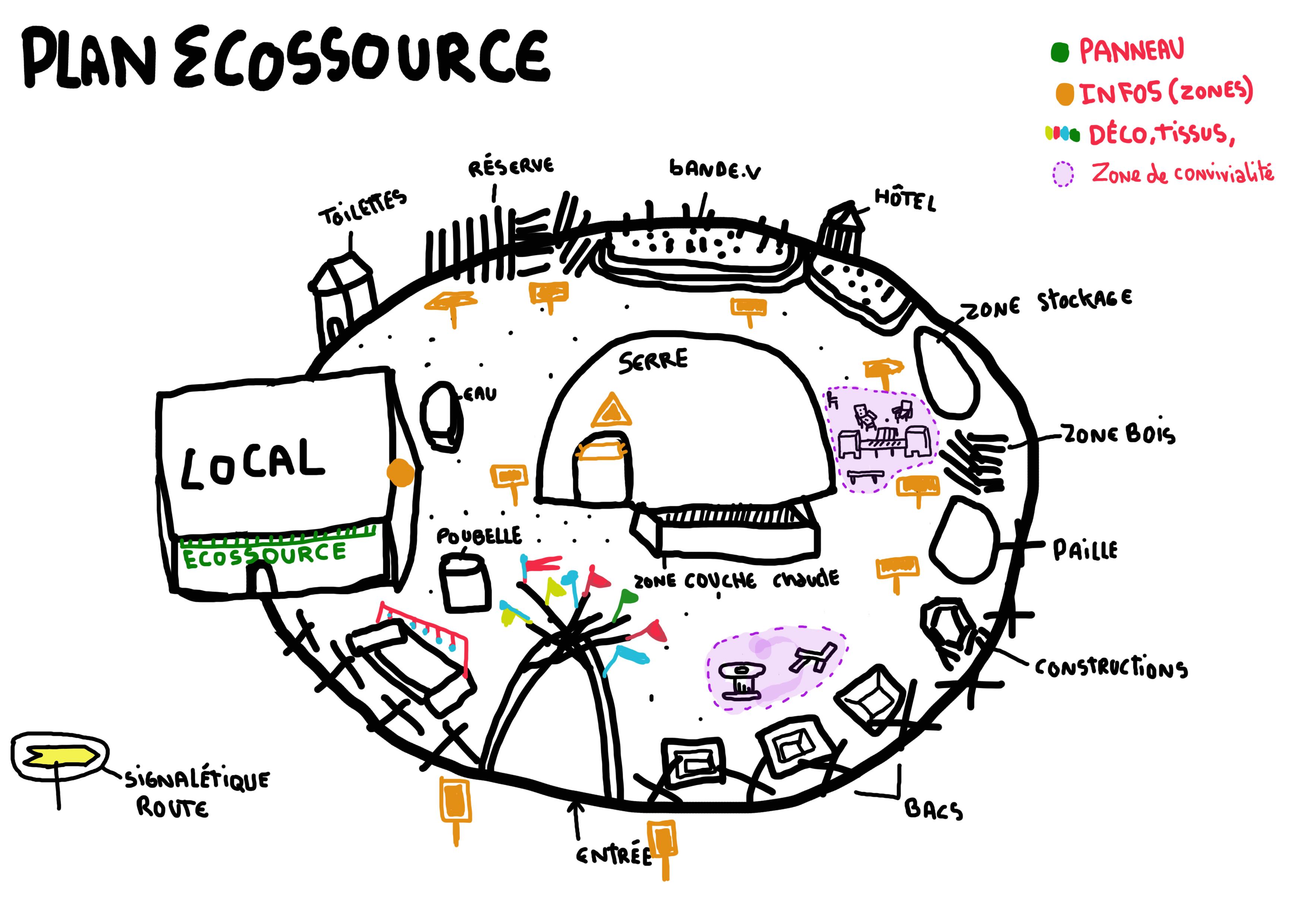 plan_ecossource.jpg