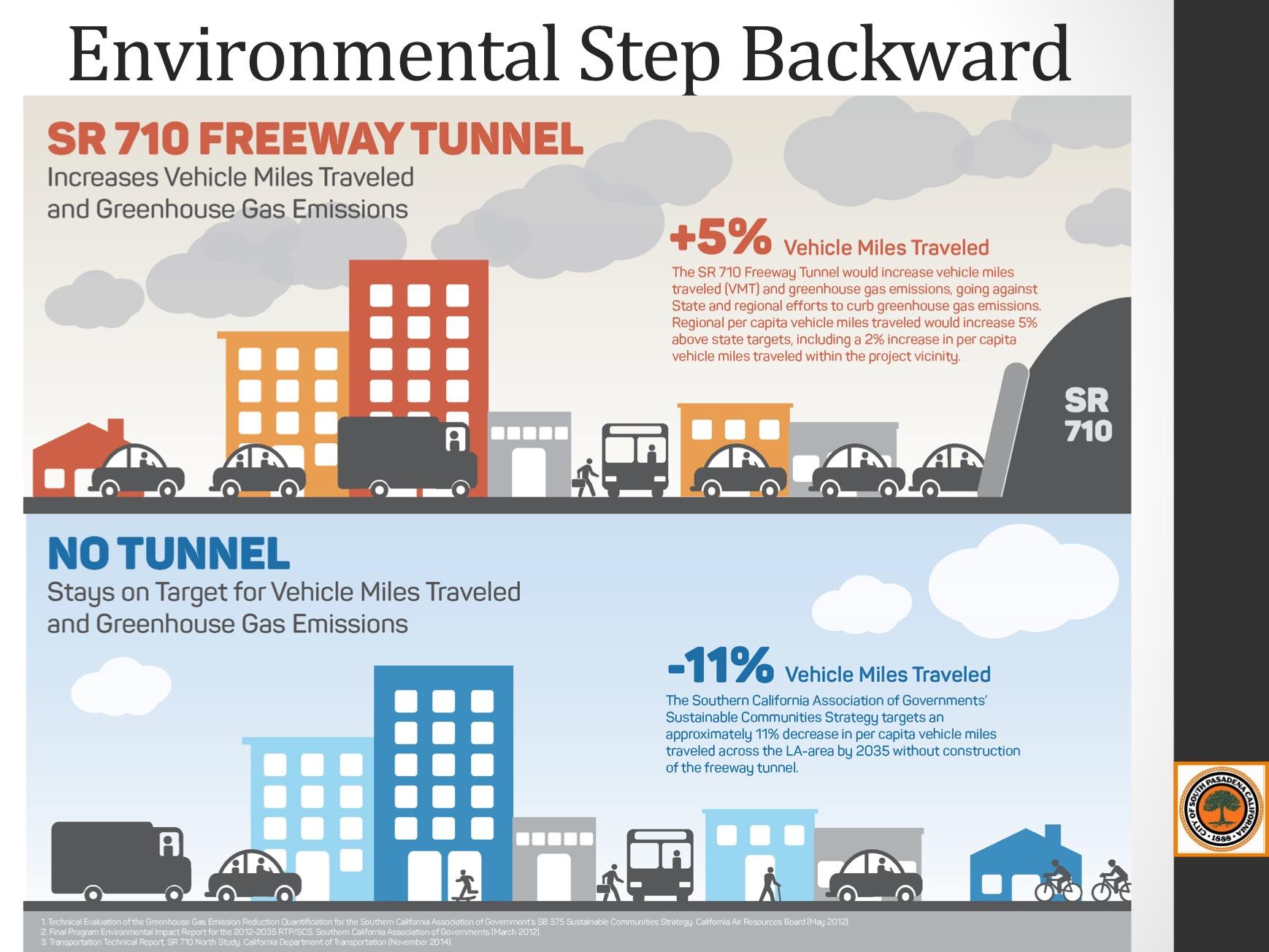 Environmental_Step_Backward_p2.jpeg