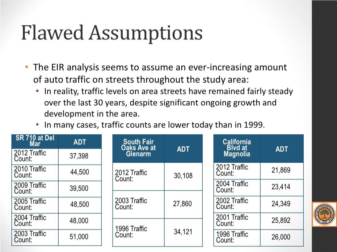 Flawed_Assumptions_p3.jpeg