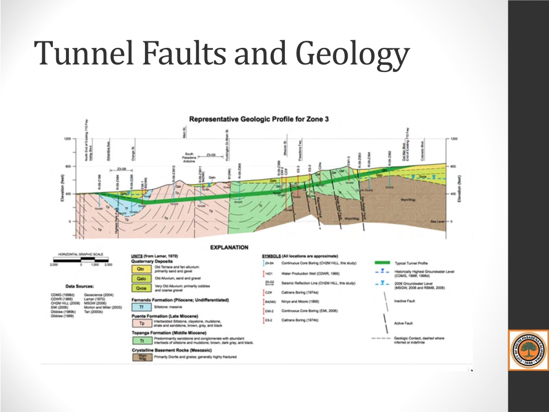 Tunnel_is_Risky_-_Faults_and_Geology.jpg