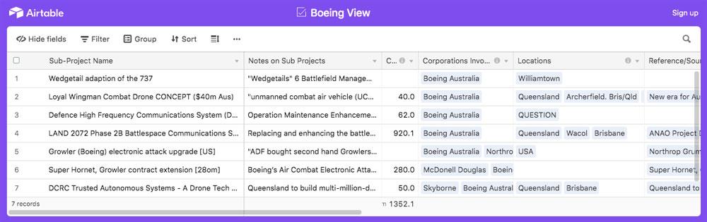 Boeing database
