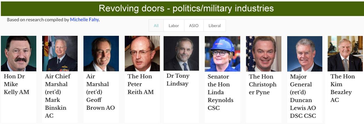 Revolving Doors politics military industries