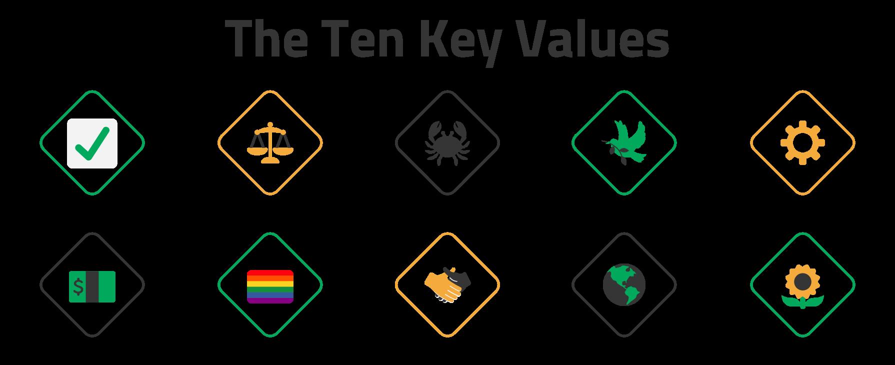 BGP_values.png