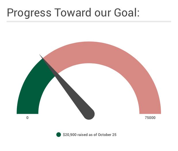 BHPS_Fundraising_Goal_Oct25-2016.png