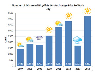 btwd_chart.png