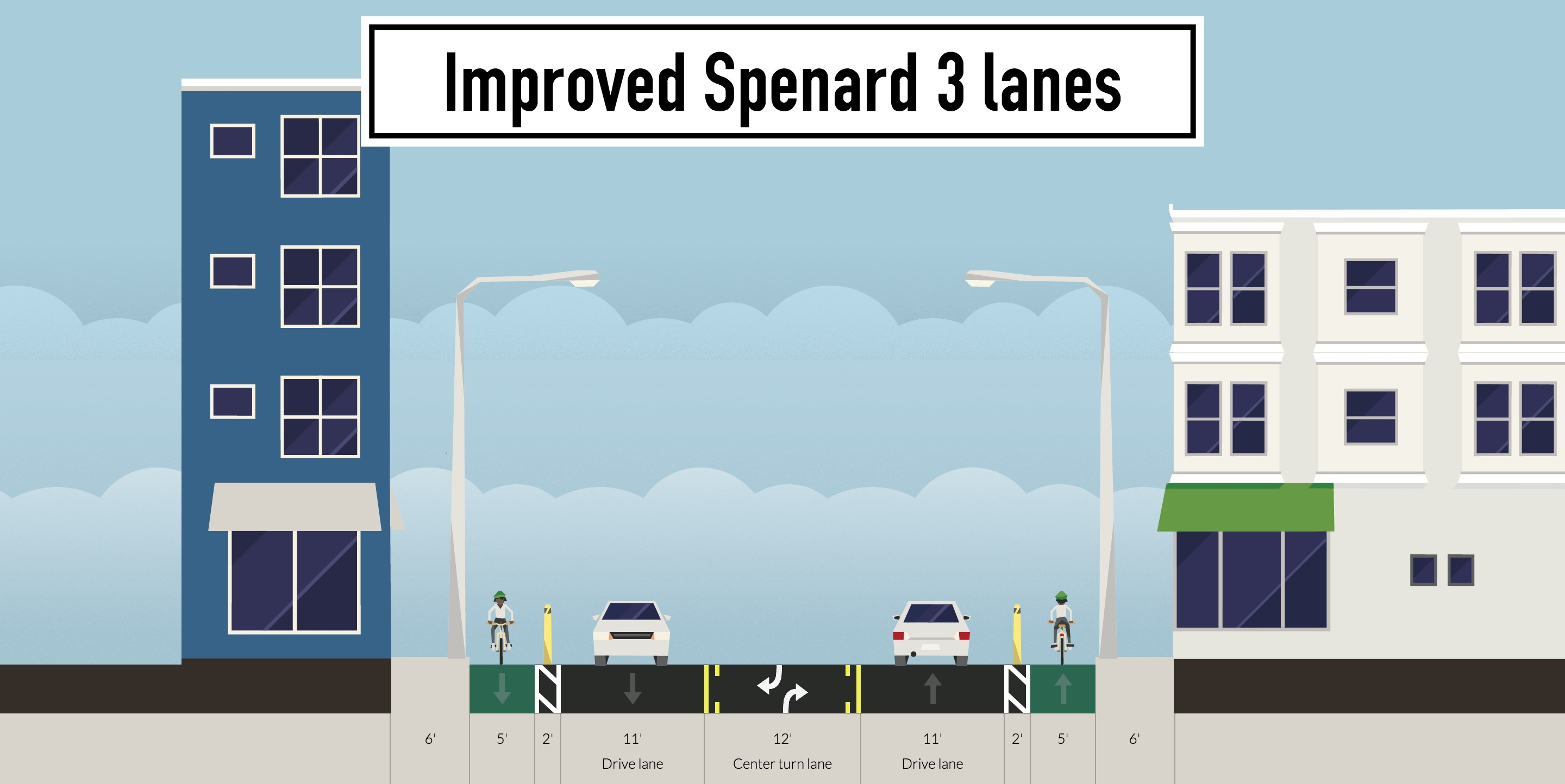 improved-spenard-3-lanes.jpg