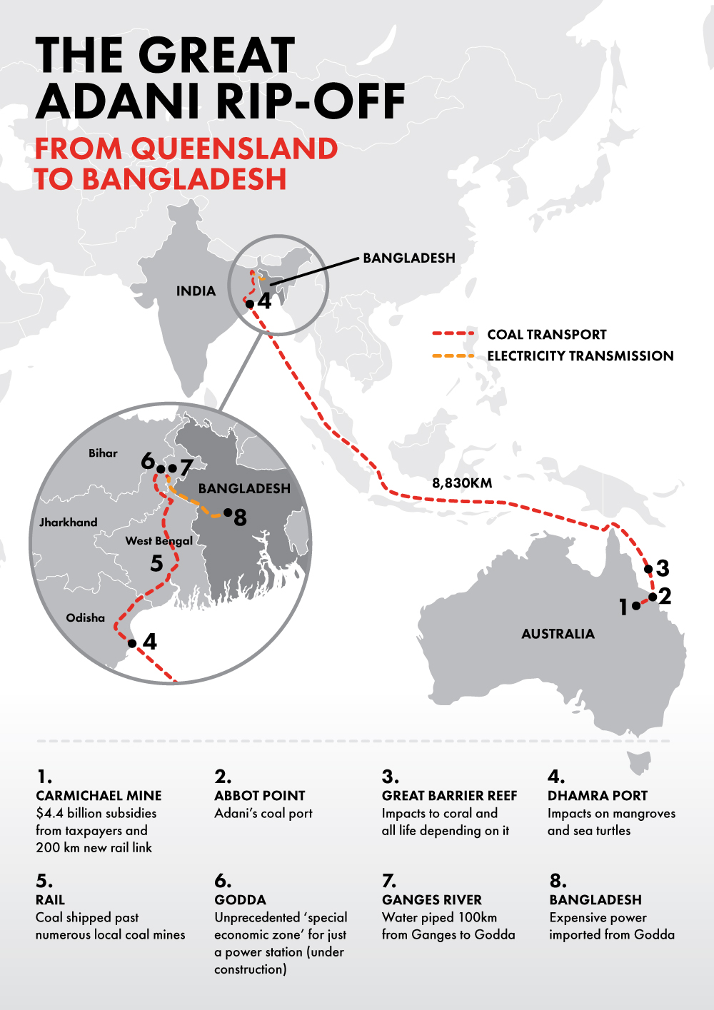 The Great Adani Rip Off: From Queensland to Bangladesh