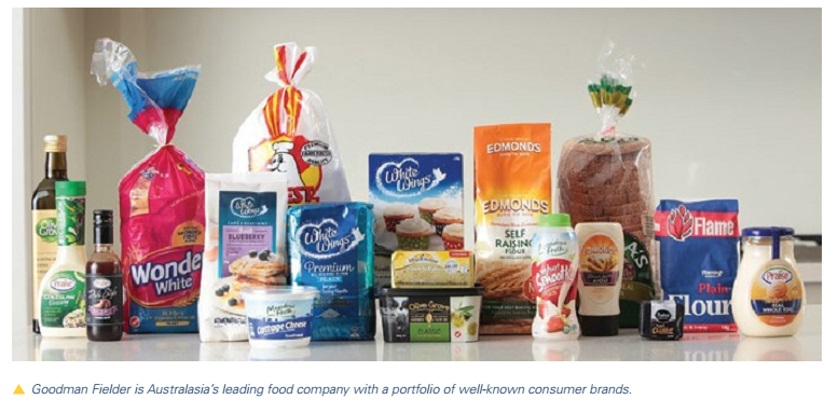 Some of the products of Goodman Fielder, an Australian food company owned by Wilmar