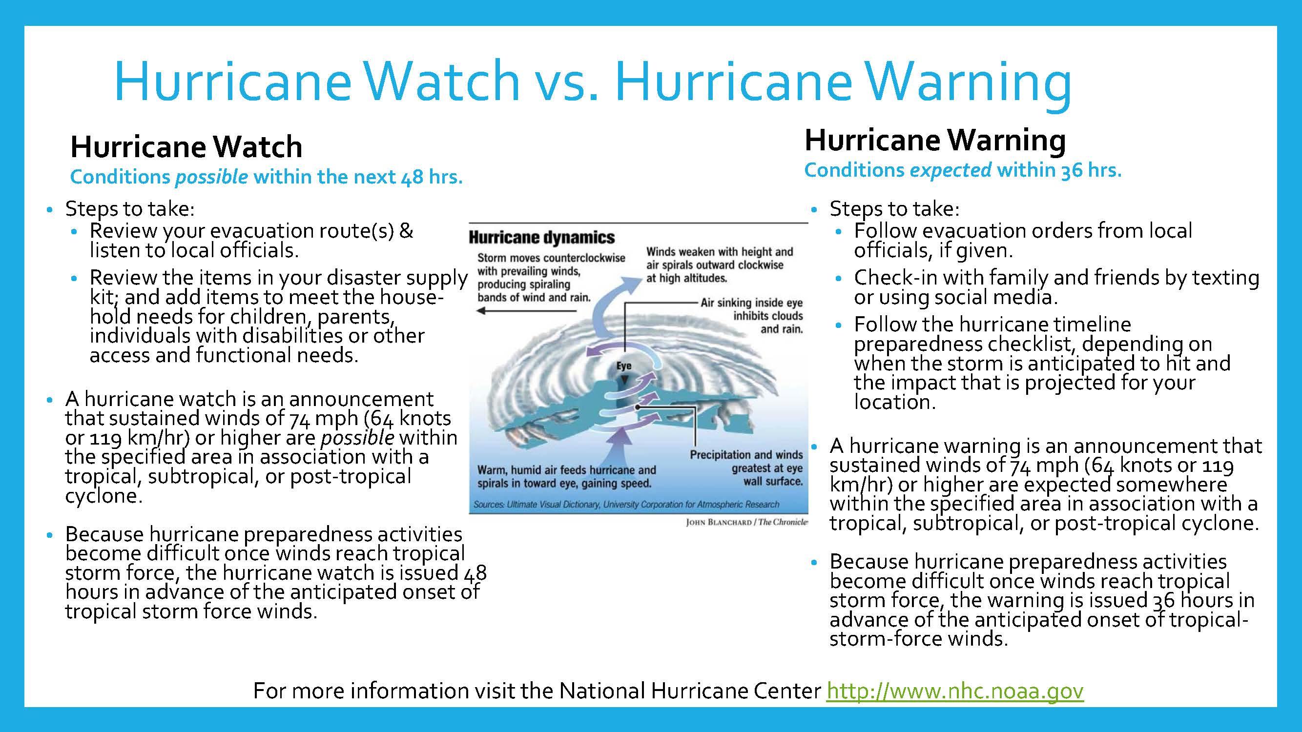 Hurricane_Tip__1.jpg