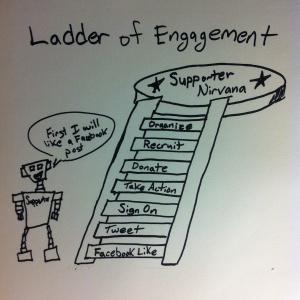 matrix_ladder.jpg