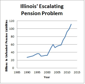 PensionProblem.jpg