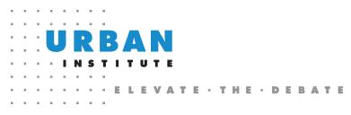 UrbanInstitute_Logo.png