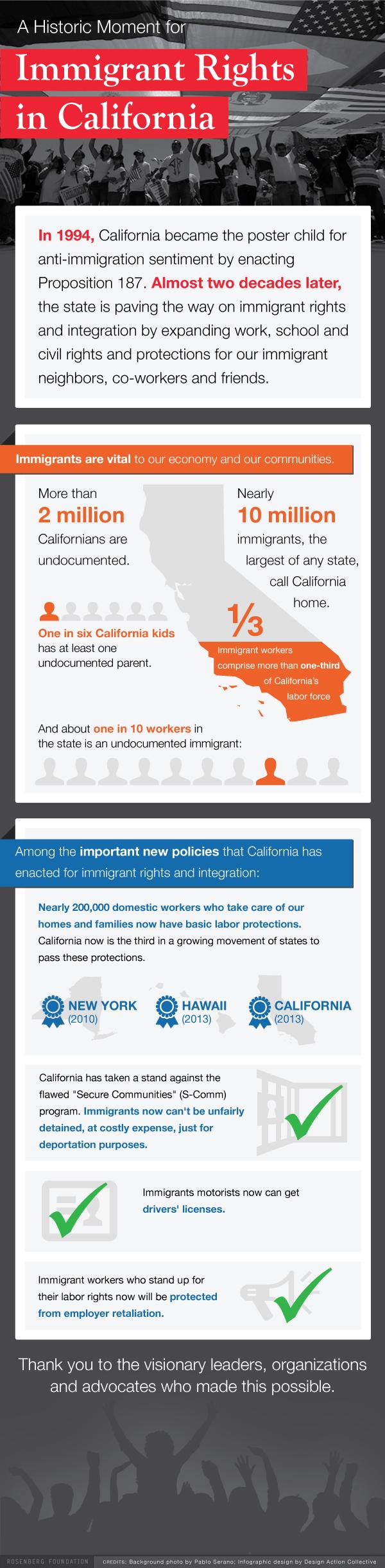 ImmigrantRightsInfographic.jpg