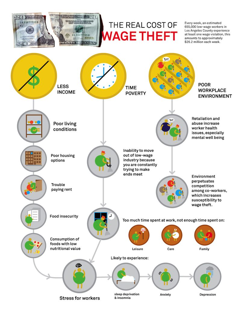 Wage_Theft_infographic_2.jpg