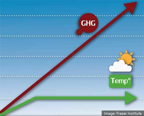 1fraser-graph.jpg