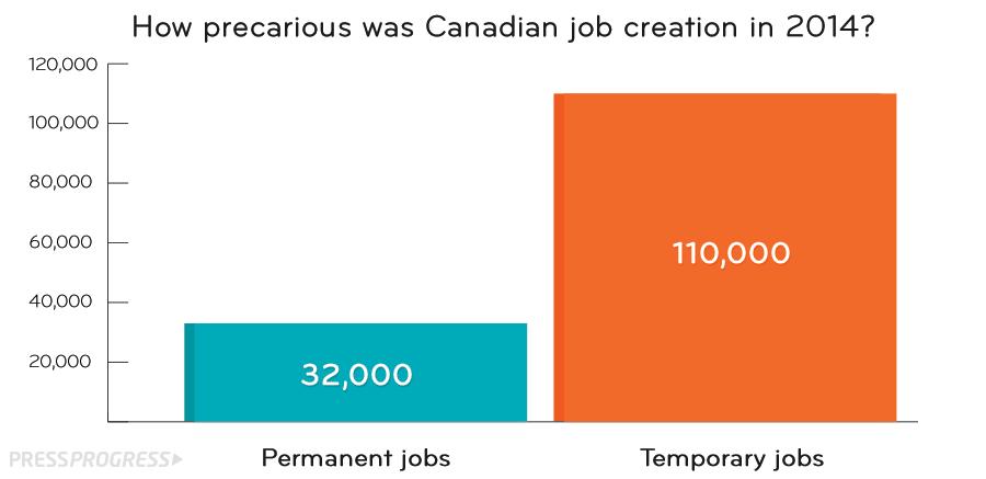 2014-jobsprecarious.png