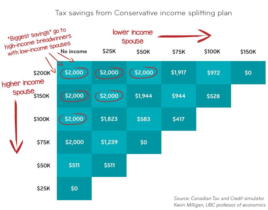 incomesplitting-taxsavings.png