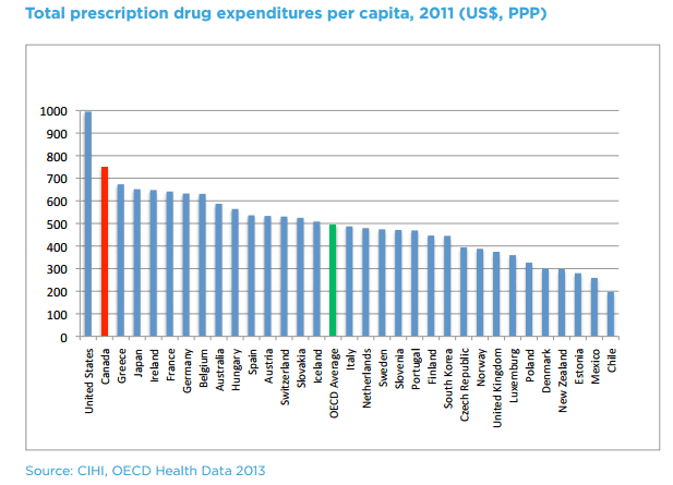 pharma-expenditures.png