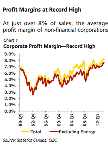 profit-margins-screen-shot-2015-03-31-at-9.41.18-am.png