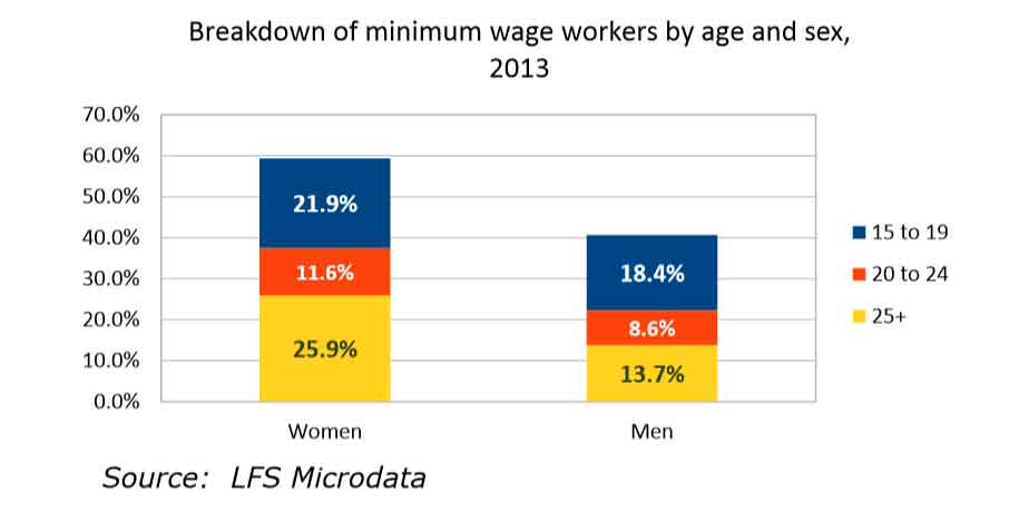 minimum-wage-demographics.jpg