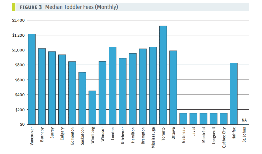 toddler-costs.png