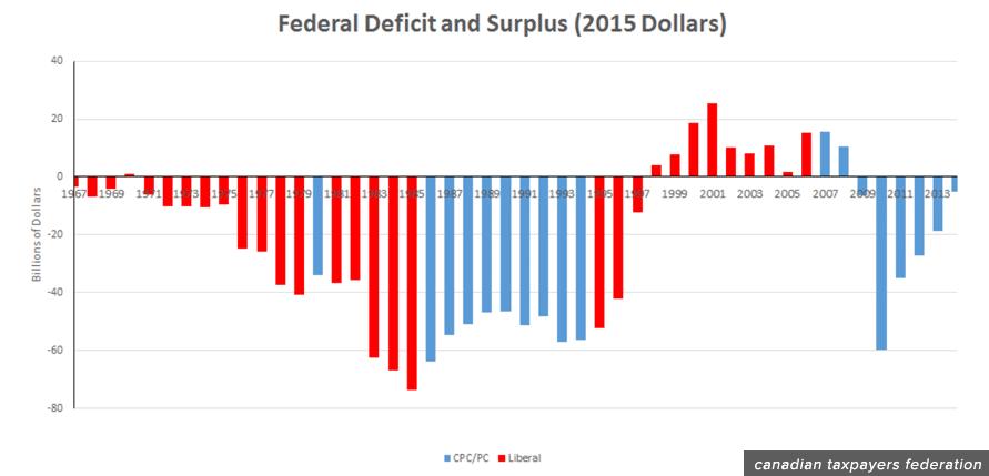 deficit-surplus-2.png