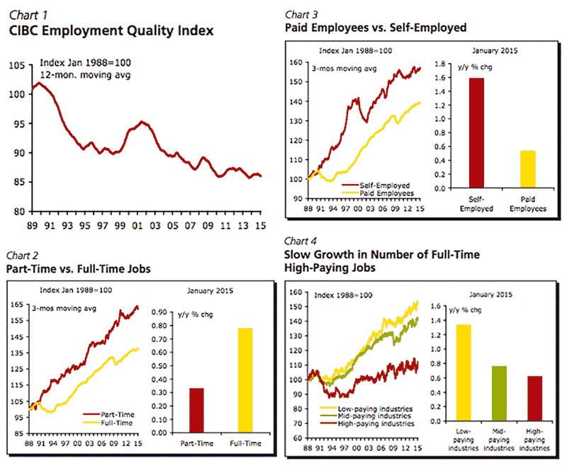 cibc-jobquality-graph1.png