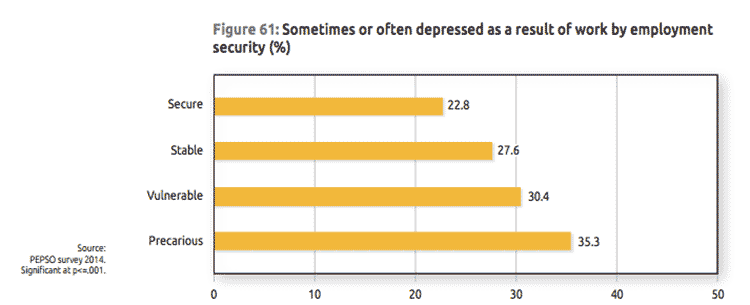 CHART1-Work-related-Depression-web.png