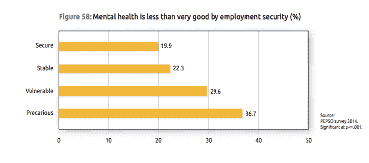 CHART2-Poor-Mental-Health-web.png