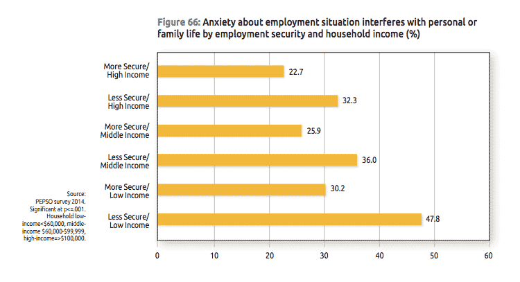 CHART5-Anxiety-affects-personal-life-and-family-life.web.png