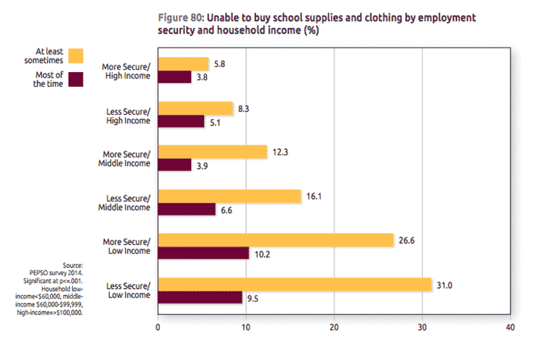 CHART6-School-supplies-and-clothing.web.png