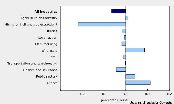 SectorEconomy.JPG