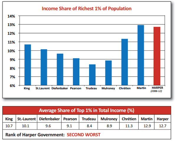 harperrecord-top1percent.png