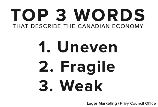 top3wordseconomy.png