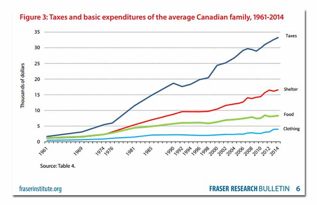 growth-taxes-fraserinstitute.jpg