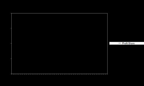 chart2_tumb.png